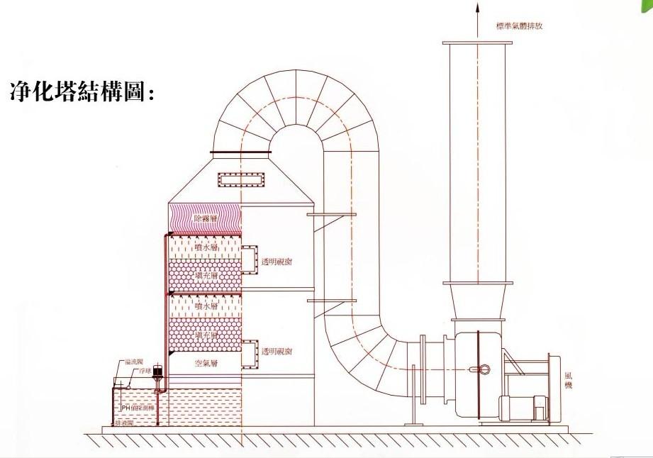 宝安银鸿大楼结构图
